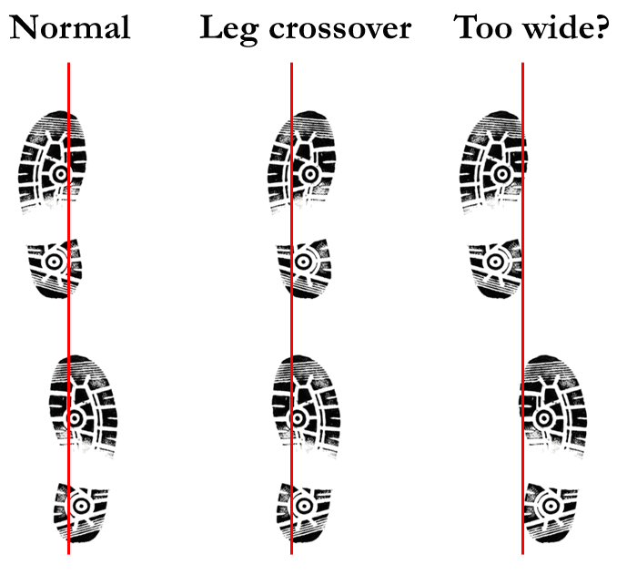 leg crossover runners