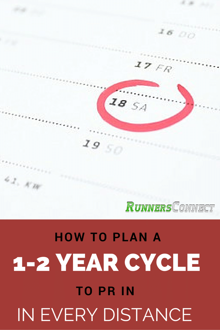 Read how to set up a plan to run your best races ever. This shows you why it is good to vary distances to peak at the right time through optimizing your energy systems.