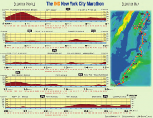NYC Marathon course strategy