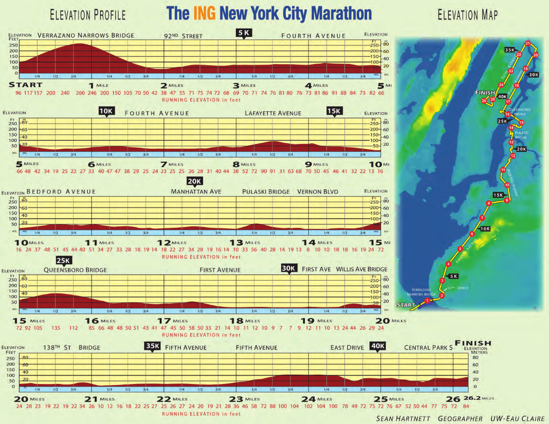 21 lastest New York Marathon Elevation Map – bnhspine.com