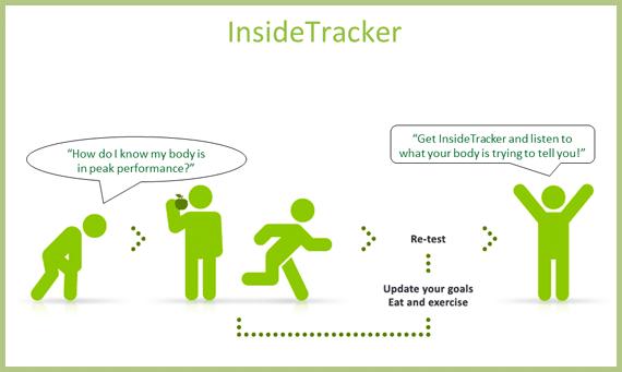inside-tracker-1