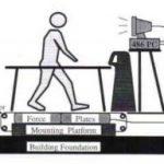 Gait Retraining: Rehabilitating and Reducing the Recurrence of Running Specific Injuries