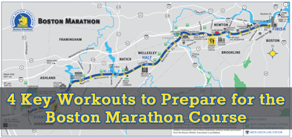 Boston Marathon Course Elevation Map.4 Key Workouts To Prepare For The Boston Marathon Course