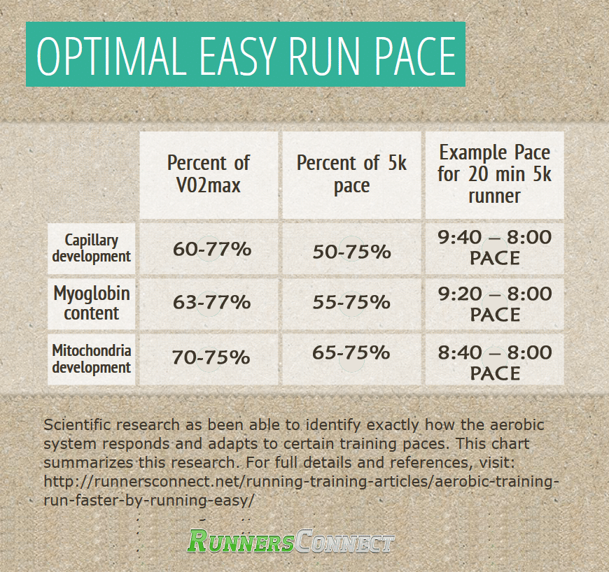 Pace calculator half marathon.