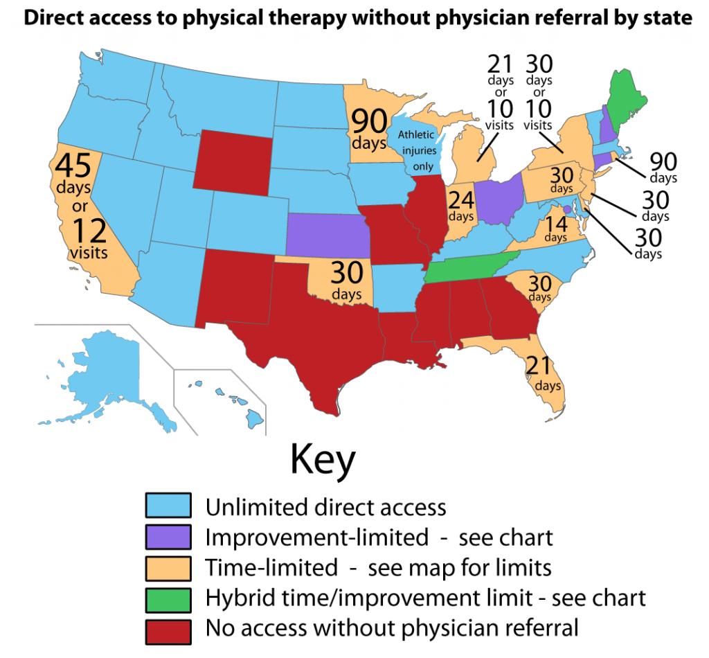PT direct access map copy LARGE