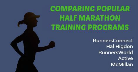 Half marathons can be one of the most enjoyable races for runners, but we need to make sure training goes well for it to happen. Enjoy this comparison of training programs to see why you need a coach, and which plan to go with.